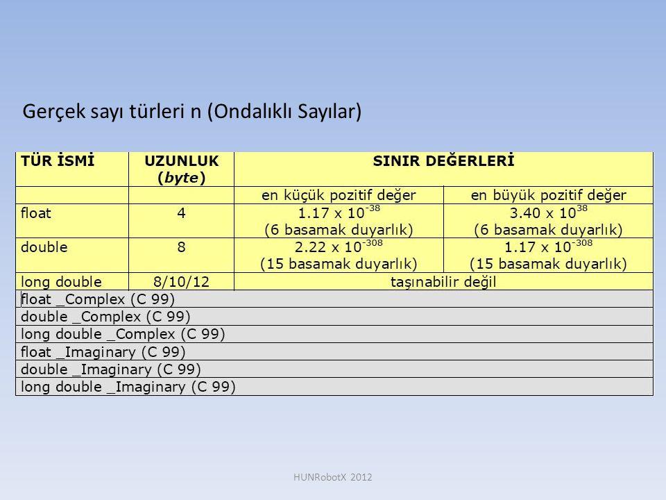 HUNRobotX 2012 Gerçek sayı türleri n (Ondalıklı Sayılar)