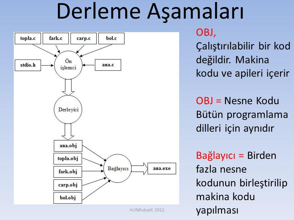 Derleme Aşamaları OBJ, Çalıştırılabilir bir kod değildir. Makina kodu ve apileri içerir OBJ = Nesne Kodu Bütün programlama dilleri için aynıdır Bağlay