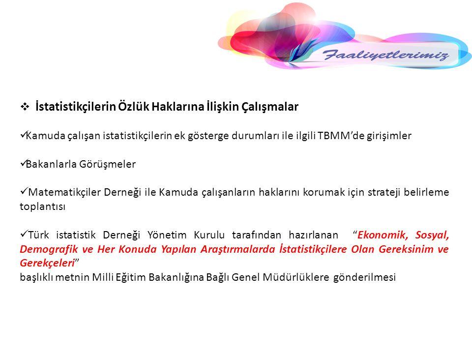  İstatistikçilerin Özlük Haklarına İlişkin Çalışmalar  Kamuda çalışan istatistikçilerin ek gösterge durumları ile ilgili TBMM'de girişimler  Bakanlarla Görüşmeler  Matematikçiler Derneği ile Kamuda çalışanların haklarını korumak için strateji belirleme toplantısı  Türk istatistik Derneği Yönetim Kurulu tarafından hazırlanan Ekonomik, Sosyal, Demografik ve Her Konuda Yapılan Araştırmalarda İstatistikçilere Olan Gereksinim ve Gerekçeleri başlıklı metnin Milli Eğitim Bakanlığına Bağlı Genel Müdürlüklere gönderilmesi