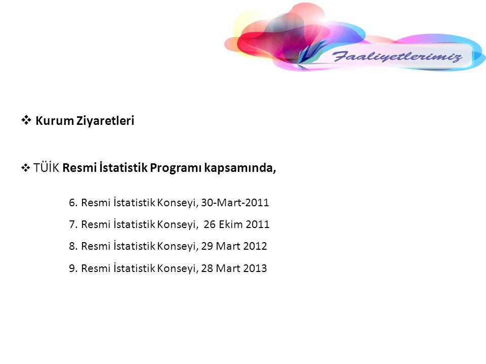  Ankara Kalkınma Ajansı Doğrudan Destek Programı  Ankara Kalkınma Ajansı,2011 Yılı Doğrudan Faaliyet Destek Programı kapsamında İkinci proje olarak; Türk İstatistik Derneği'nin yürütücülüğünde Ankara Üniversitesi, Avrupa Toplulukları Araştırma ve Uygulama Merkezi (ATAUM)'un ortaklığında Ankara Kenti Yabancı Öğrencilerle Zenginleşiyor projesi tamamlanmıştır.
