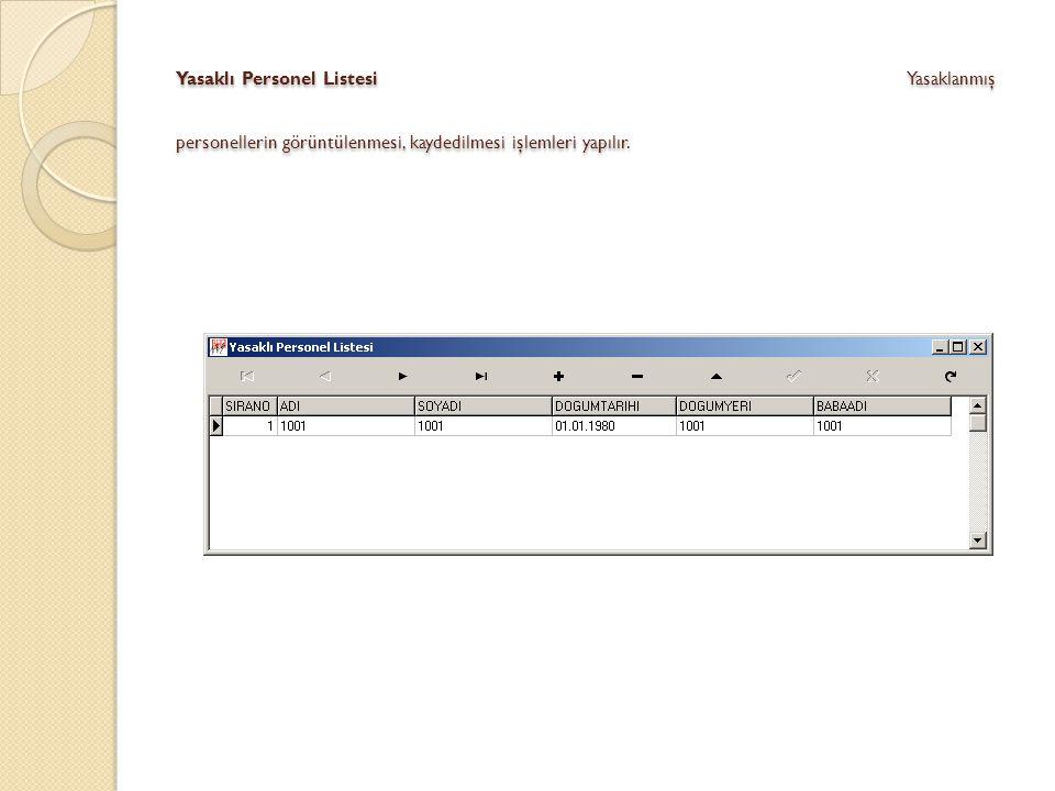 Posta De ğ işimleri Personelin çalışma periyodlarının belirlenmesi işlemi gerçekleştirilir.