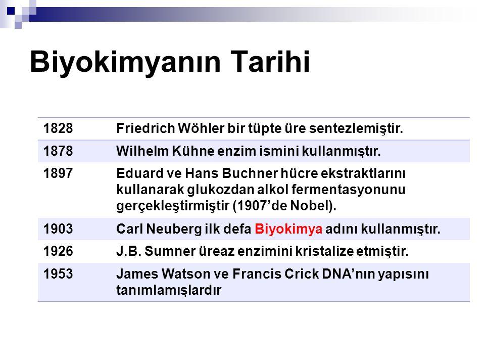 Nobel Ödülü (Tıp) 1962 Francis Harry Compton Crick Institute of Molecular Biology Cambridge, İngiltere 1916-2004 James Dewey Watson Harvard University Cambridge, MA, USA 1928-