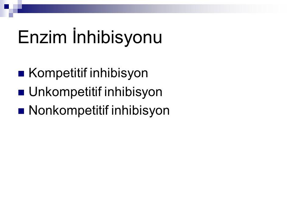 Enzim İnhibisyonu  Kompetitif inhibisyon  Unkompetitif inhibisyon  Nonkompetitif inhibisyon