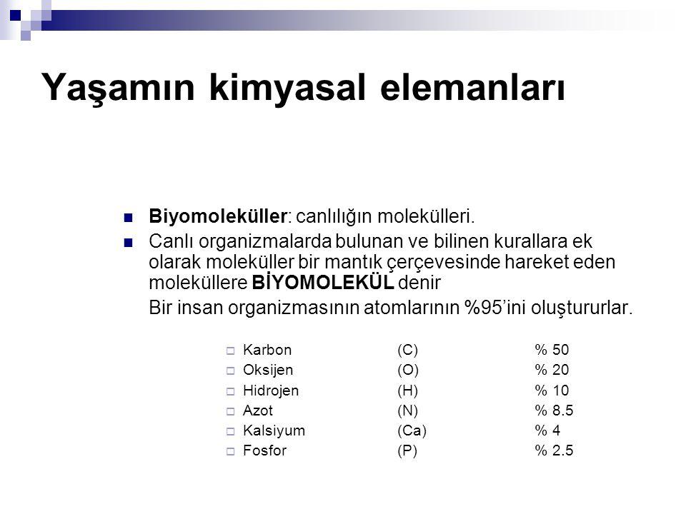 Yaşamın kimyasal elemanları  Diğer inorganik elementler  Potasyum(K)% 1  Kükürt(S)% 0.8  Sodyum(Na)% 0.4  Klor(Cl)% 0.4  Magnezyum(Mg)% 0.1  Demir(Fe)% 0.01  Mangan(Mn)% 0.001  İyot(I)% 0.00005