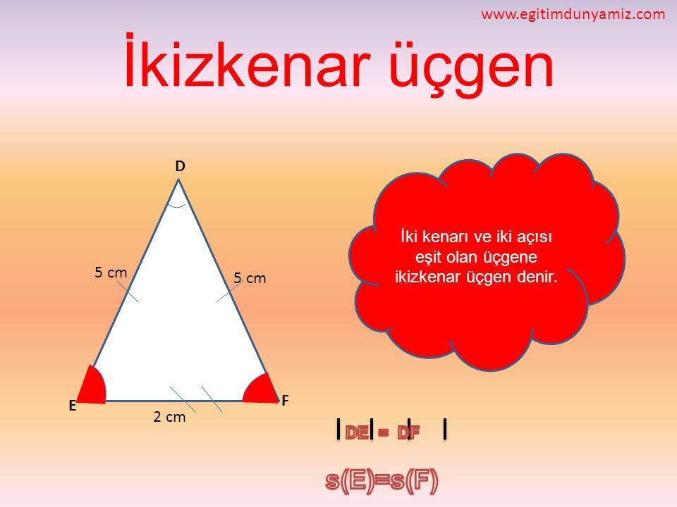 İkizkenar üçgen İki kenarı ve iki açısı eşit olan üçgene ikizkenar üçgen denir. F E D 5 cm 2 cm 5 cm www.egitimdunyamiz.com