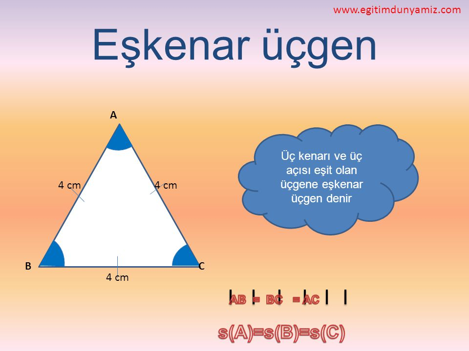 Eşkenar üçgen Üç kenarı ve üç açısı eşit olan üçgene eşkenar üçgen denir CB A 4 cm www.egitimdunyamiz.com