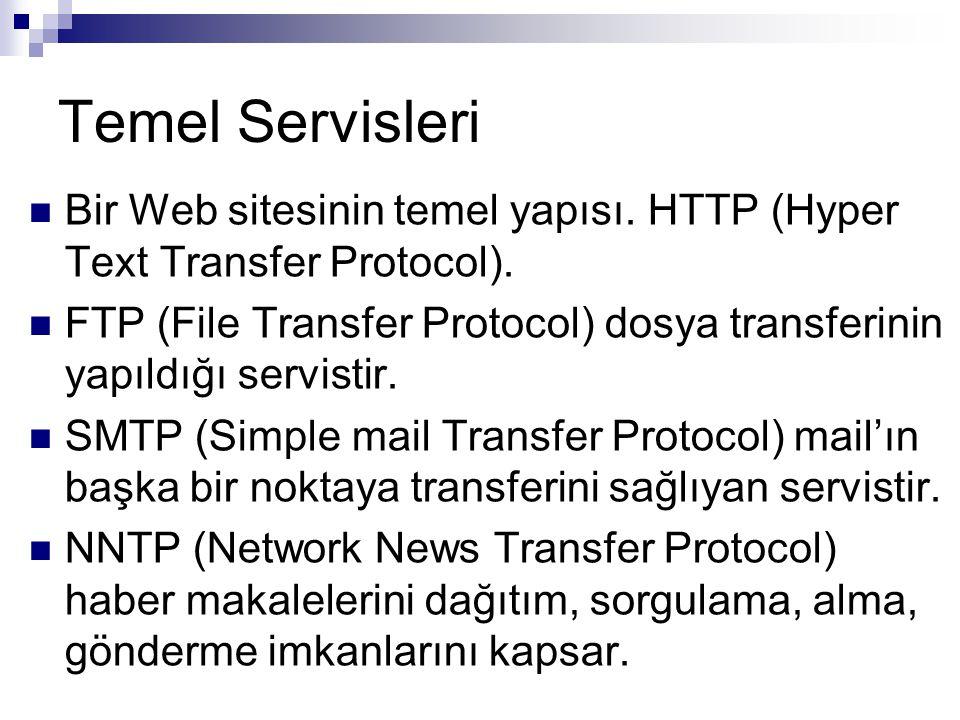 Temel Servisleri  Bir Web sitesinin temel yapısı. HTTP (Hyper Text Transfer Protocol).  FTP (File Transfer Protocol) dosya transferinin yapıldığı se