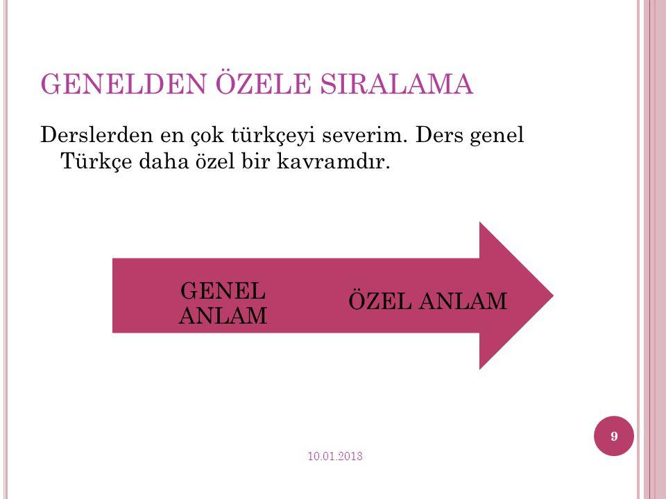 GENELDEN ÖZELE SIRALAMA Derslerden en çok türkçeyi severim.