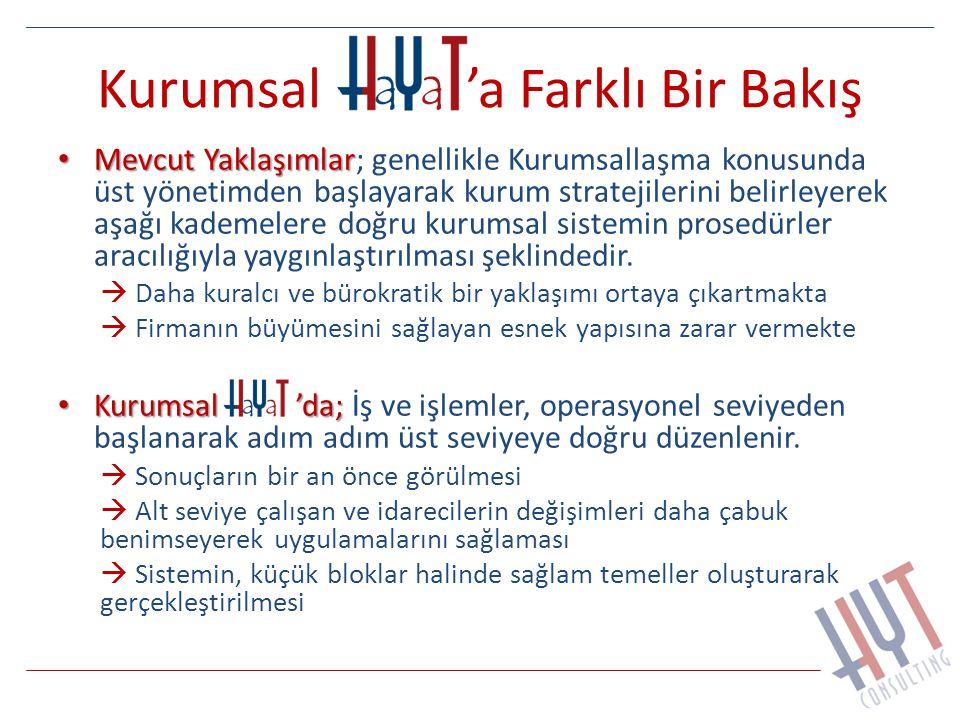 Kurumsal 'ın Basamakları 7.Kurumsal Yönetim 6. Süreç Tanımları ve Prosedürler 5.