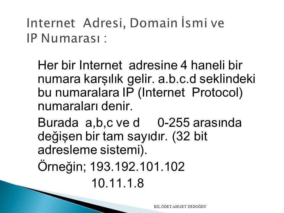 Her bir Internet adresine 4 haneli bir numara karşılık gelir. a.b.c.d seklindeki bu numaralara IP (Internet Protocol) numaraları denir. Burada a,b,c v
