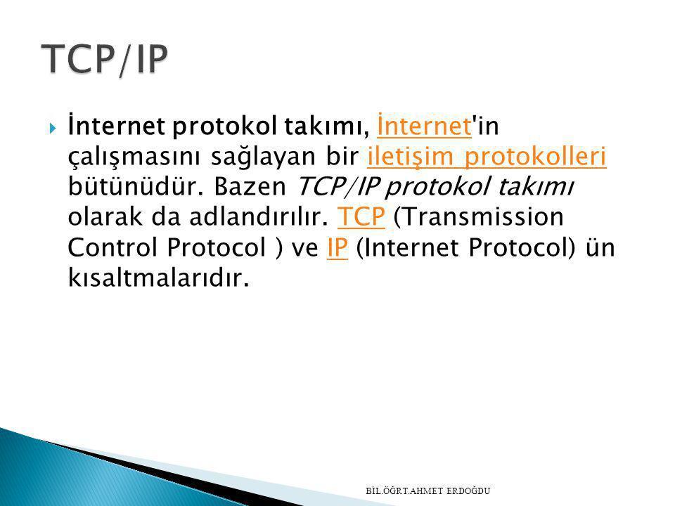 Her bir Internet adresine 4 haneli bir numara karşılık gelir.