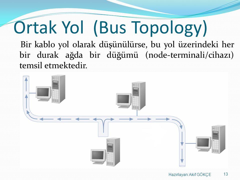 13 Hazırlayan:Akif GÖKÇE Ortak Yol (Bus Topology) Bir kablo yol olarak düşünülürse, bu yol üzerindeki her bir durak ağda bir düğümü (node-terminali/ci