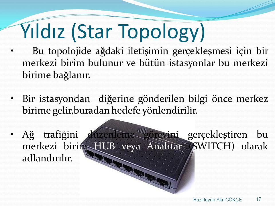 17 Hazırlayan:Akif GÖKÇE Yıldız (Star Topology) • Bu topolojide ağdaki iletişimin gerçekleşmesi için bir merkezi birim bulunur ve bütün istasyonlar bu