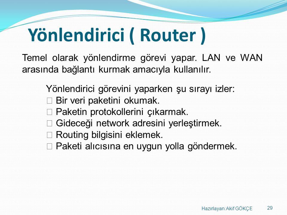 29 Hazırlayan:Akif GÖKÇE Yönlendirici ( Router ) Temel olarak yönlendirme görevi yapar. LAN ve WAN arasında bağlantı kurmak amacıyla kullanılır. Yönle