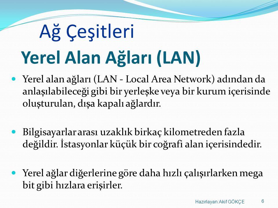 Ağ Çeşitleri 6 Hazırlayan:Akif GÖKÇE  Yerel alan ağları (LAN - Local Area Network) adından da anlaşılabileceği gibi bir yerleşke veya bir kurum içeri