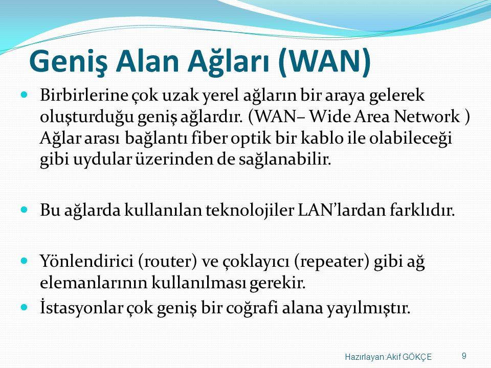 9 Hazırlayan:Akif GÖKÇE  Birbirlerine çok uzak yerel ağların bir araya gelerek oluşturduğu geniş ağlardır. (WAN– Wide Area Network ) Ağlar arası bağl