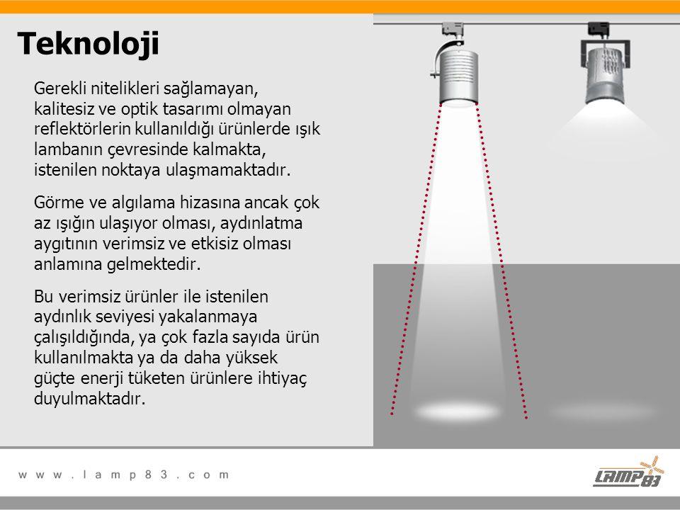 Gerekli nitelikleri sağlamayan, kalitesiz ve optik tasarımı olmayan reflektörlerin kullanıldığı ürünlerde ışık lambanın çevresinde kalmakta, istenilen