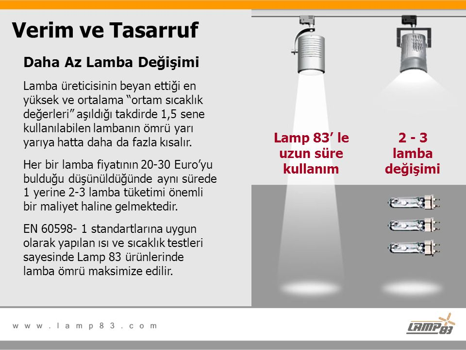 """Verim ve Tasarruf Daha Az Lamba Değişimi Lamba üreticisinin beyan ettiği en yüksek ve ortalama """"ortam sıcaklık değerleri"""" aşıldığı takdirde 1,5 sene k"""