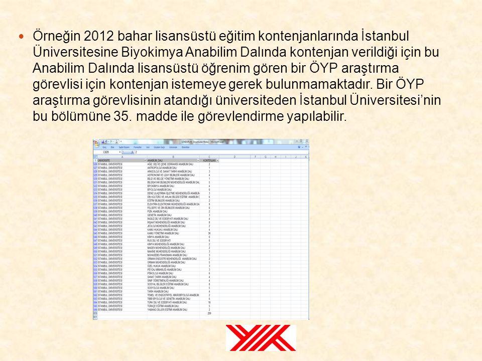  Örneğin 2012 bahar lisansüstü eğitim kontenjanlarında İstanbul Üniversitesine Biyokimya Anabilim Dalında kontenjan verildiği için bu Anabilim Dalınd