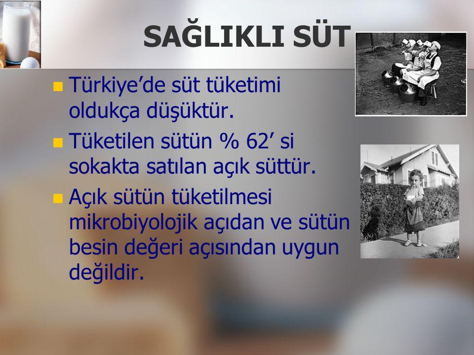 SAĞLIKLI SÜT   Türkiye'de süt tüketimi oldukça düşüktür.   Tüketilen sütün % 62' si sokakta satılan açık süttür.   Açık sütün tüketilmesi mikrob