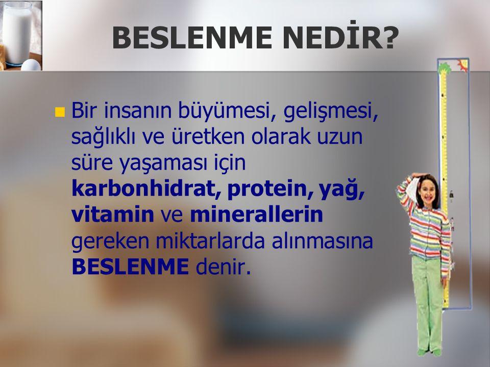 BESLENME NEDİR?   Bir insanın büyümesi, gelişmesi, sağlıklı ve üretken olarak uzun süre yaşaması için karbonhidrat, protein, yağ, vitamin ve mineral