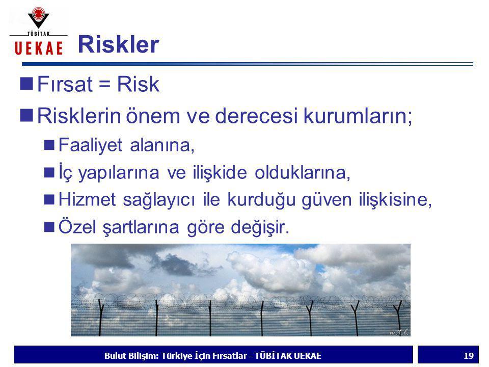 Riskler  Fırsat = Risk  Risklerin önem ve derecesi kurumların;  Faaliyet alanına,  İç yapılarına ve ilişkide olduklarına,  Hizmet sağlayıcı ile k
