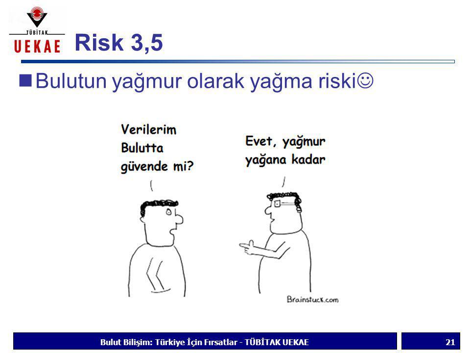 Risk 3,5  Bulutun yağmur olarak yağma riski  Bulut Bilişim: Türkiye İçin Fırsatlar - TÜBİTAK UEKAE21