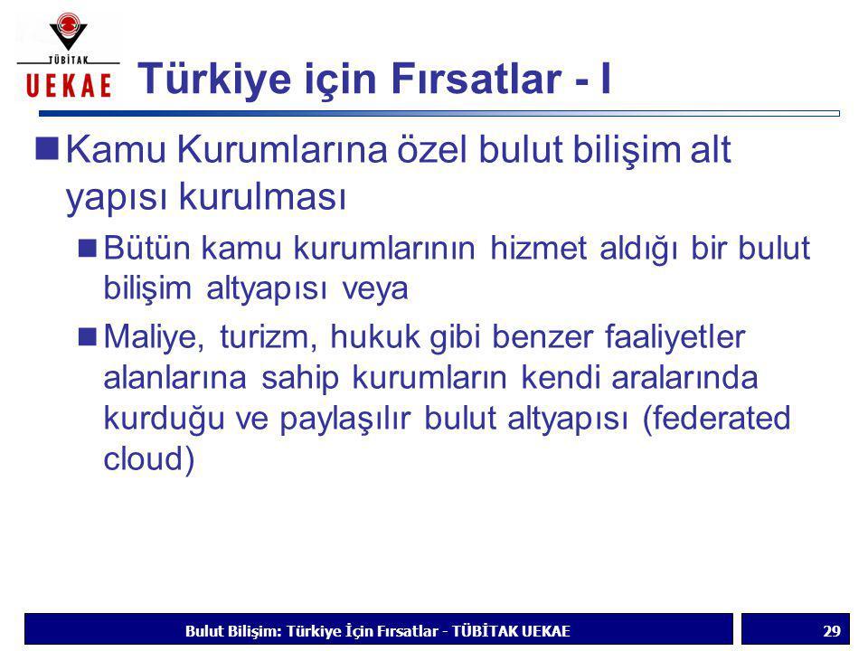 Türkiye için Fırsatlar - I  Kamu Kurumlarına özel bulut bilişim alt yapısı kurulması  Bütün kamu kurumlarının hizmet aldığı bir bulut bilişim altyap