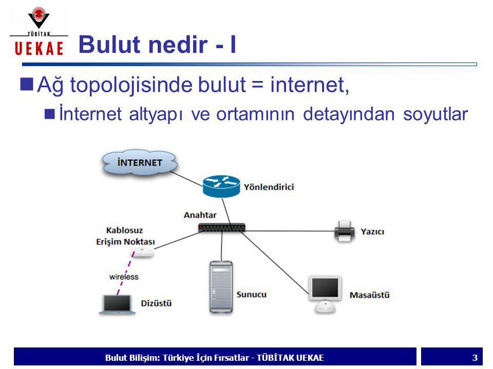 Bulut nedir – II  Bulut bilişimde ise bulut;  veri merkezindeki donanım ve yazılım altyapısını soyutlar Bulut Bilişim: Türkiye İçin Fırsatlar - TÜBİTAK UEKAE4