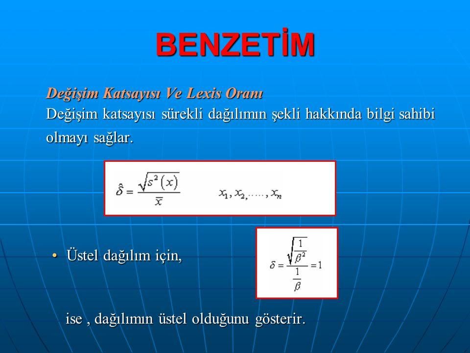 BENZETİM Değişim Katsayısı Ve Lexis Oranı Değişim katsayısı sürekli dağılımın şekli hakkında bilgi sahibi olmayı sağlar. •Üstel dağılım için, ise, dağ
