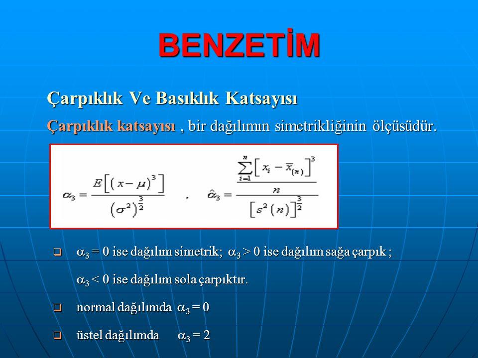 BENZETİM Çarpıklık Ve Basıklık Katsayısı Çarpıklık Ve Basıklık Katsayısı Çarpıklık katsayısı, bir dağılımın simetrikliğinin ölçüsüdür.   3 = 0 ise d