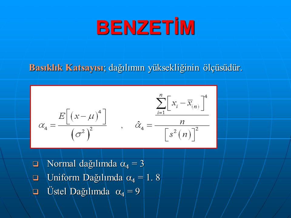 BENZETİM Basıklık Katsayısı; dağılımın yüksekliğinin ölçüsüdür.  Normal dağılımda  4 = 3  Uniform Dağılımda  4 = 1. 8  Üstel Dağılımda  4 = 9