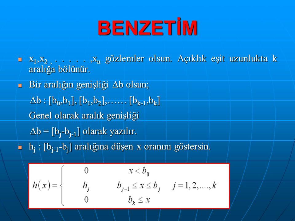 BENZETİM  x 1,x 2,.....,x n gözlemler olsun. Açıklık eşit uzunlukta k aralığa bölünür.  Bir aralığın genişliği ∆b olsun; ∆b : [b 0,b 1 ], [b 1,b 2 ]