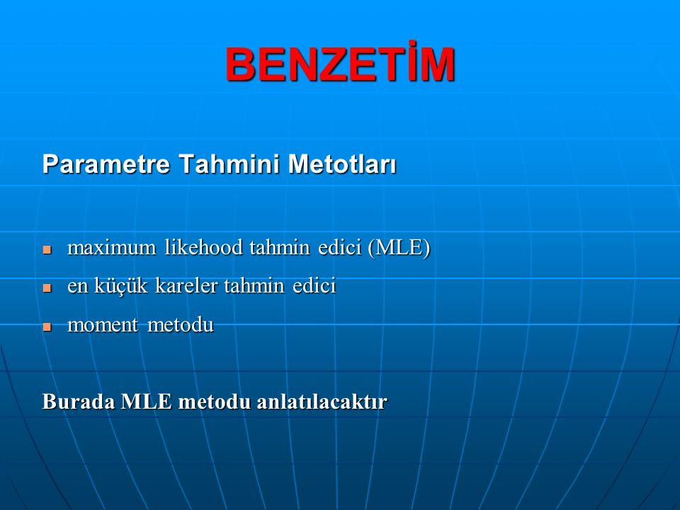 Parametre Tahmini Metotları  maximum likehood tahmin edici (MLE)  en küçük kareler tahmin edici  moment metodu Burada MLE metodu anlatılacaktır BEN