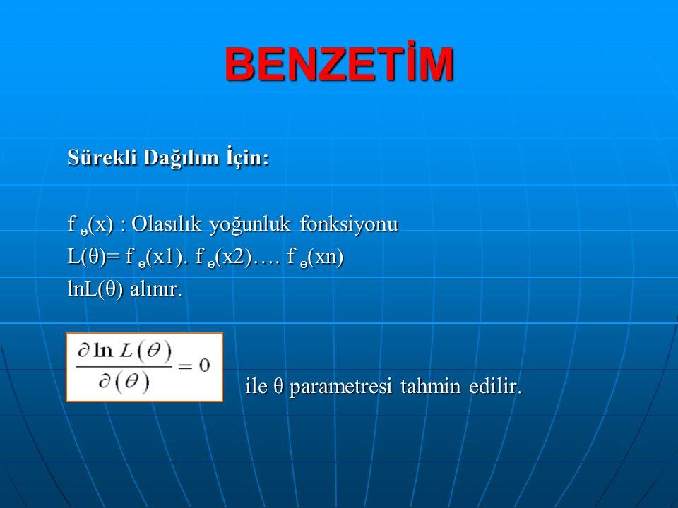 BENZETİM Sürekli Dağılım İçin: f ө (x) : Olasılık yoğunluk fonksiyonu L(θ)= f ө (x1). f ө (x2)…. f ө (xn) lnL(θ) alınır. ile θ parametresi tahmin edil