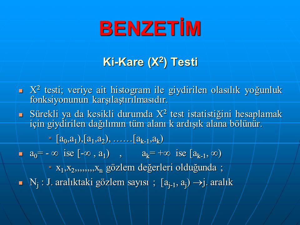 Ki-Kare (X 2 ) Testi  X 2 testi; veriye ait histogram ile giydirilen olasılık yoğunluk fonksiyonunun karşılaştırılmasıdır.  Sürekli ya da kesikli du