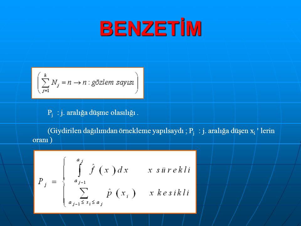 BENZETİM P j : j. aralığa düşme olasılığı. (Giydirilen dağılımdan örnekleme yapılsaydı ; P j : j. aralığa düşen x i ' lerin oranı )