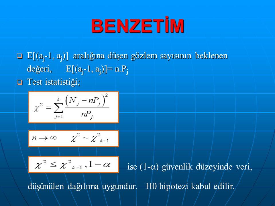 BENZETİM  E[(a j -1, a j )] aralığına düşen gözlem sayısının beklenen değeri, E[(a j -1, a j )]= n.P j  Test istatistiği; düşünülen dağılıma uygundu