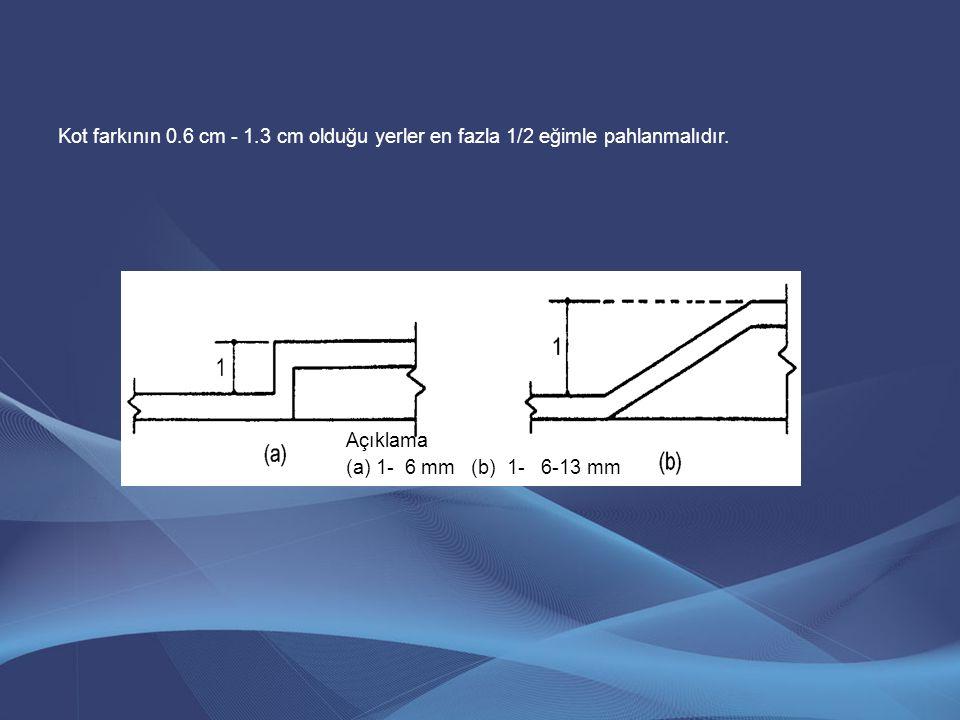 Kot farkının 0.6 cm - 1.3 cm olduğu yerler en fazla 1/2 eğimle pahlanmalıdır. Açıklama (a) 1- 6 mm (b) 1- 6-13 mm