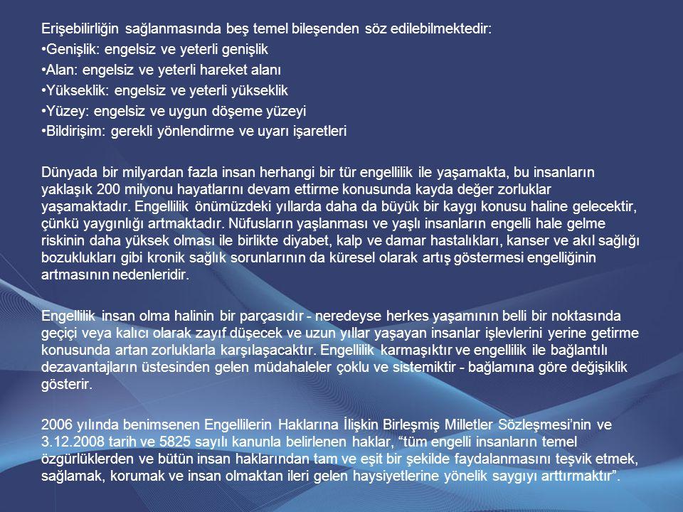 Erişebilirliğin sağlanmasında beş temel bileşenden söz edilebilmektedir: •Genişlik: engelsiz ve yeterli genişlik •Alan: engelsiz ve yeterli hareket al