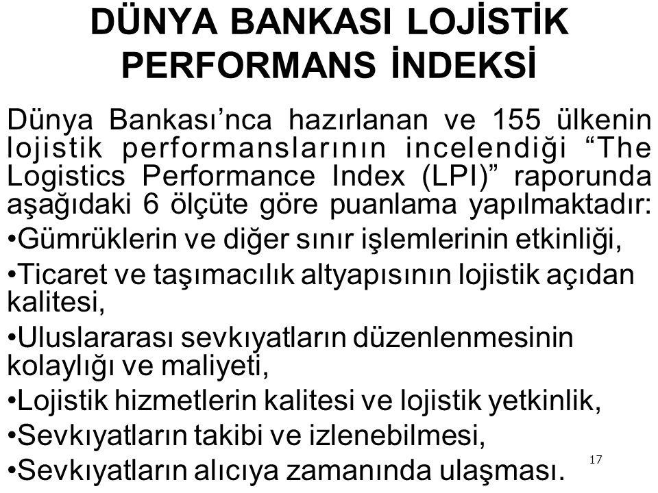 17 DÜNYA BANKASI LOJİSTİK PERFORMANS İNDEKSİ Dünya Bankası'nca hazırlanan ve 155 ülkenin lojistik performanslarının incelendiği The Logistics Performance Index (LPI) raporunda aşağıdaki 6 ölçüte göre puanlama yapılmaktadır: •Gümrüklerin ve diğer sınır işlemlerinin etkinliği, •Ticaret ve taşımacılık altyapısının lojistik açıdan kalitesi, •Uluslararası sevkıyatların düzenlenmesinin kolaylığı ve maliyeti, •Lojistik hizmetlerin kalitesi ve lojistik yetkinlik, •Sevkıyatların takibi ve izlenebilmesi, •Sevkıyatların alıcıya zamanında ulaşması.