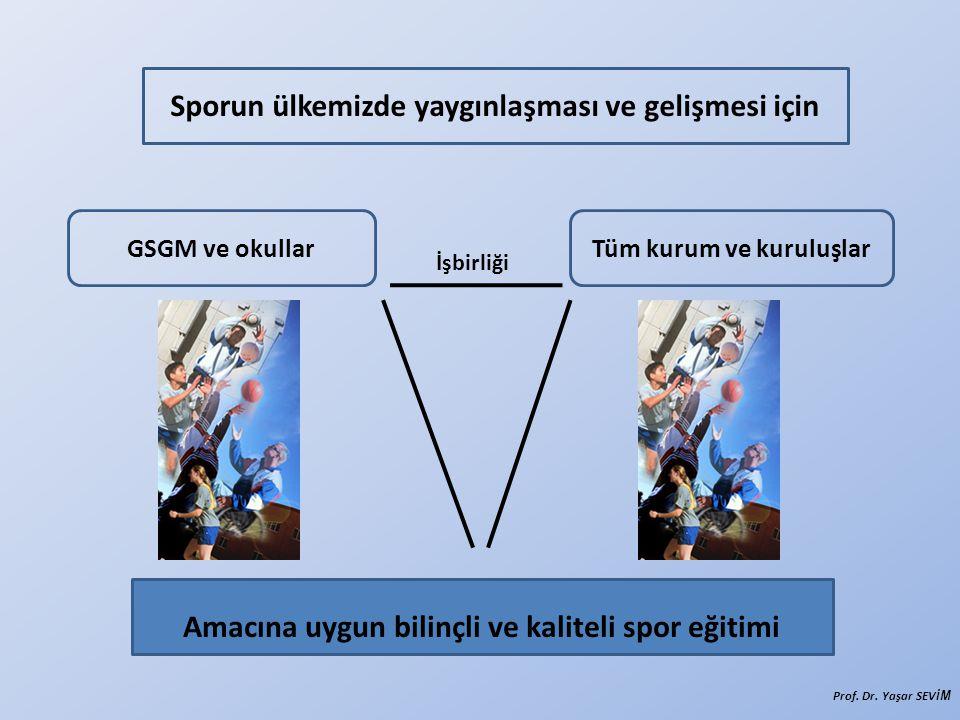 GSGM'nin Türkiye'de Spor Eğitiminin Yaygınlaşması ve Gelişmesi İçin Öngörülen Çalışmaları 1  GSGM Türkiye'deki tüm kurum ve kuruluşlar ile işbirliği içinde yoğun bir çalışmaya girerek Türk Toplumu İçin Spor Bilinci ve Kültürü oluşmasını sağlayacak bir kampanyaya girişmelidir.