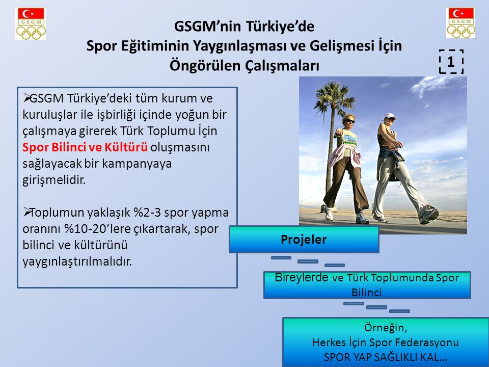 GSGM'nin Türkiye'de Spor Eğitiminin Yaygınlaşması ve Gelişmesi İçin Öngörülen Çalışmaları 1  GSGM Türkiye'deki tüm kurum ve kuruluşlar ile işbirliği