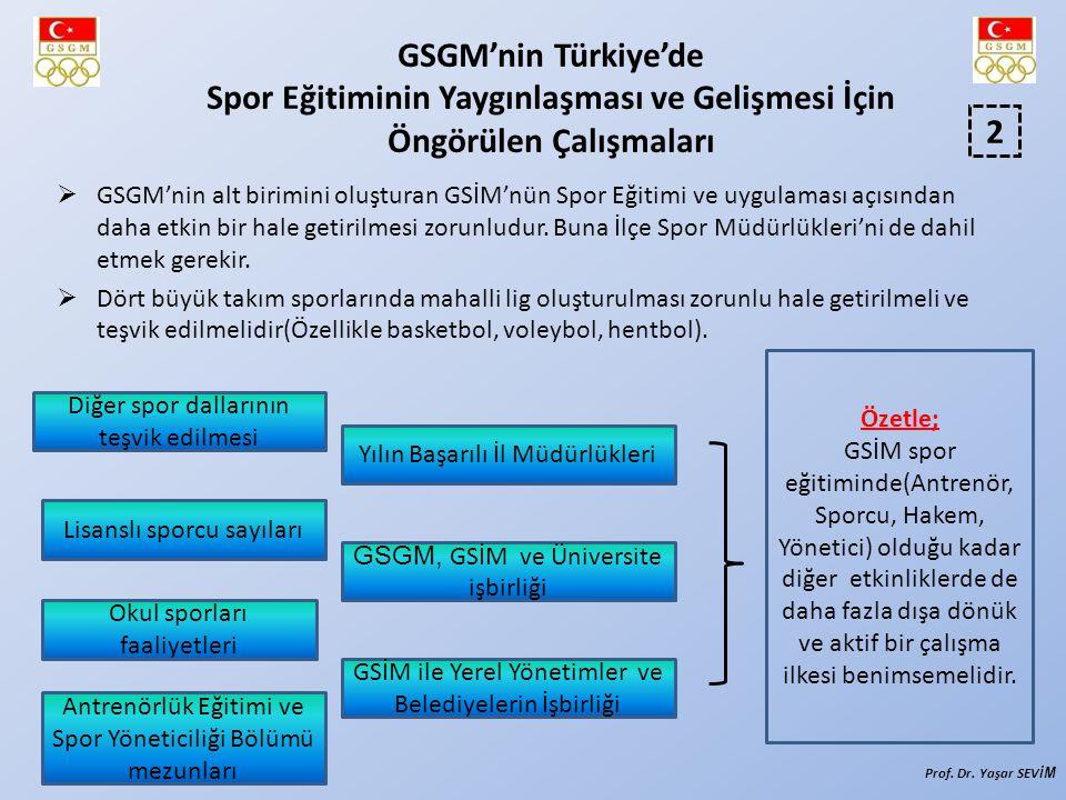  GSGM'nin alt birimini oluşturan GSİM'nün Spor Eğitimi ve uygulaması açısından daha etkin bir hale getirilmesi zorunludur. Buna İlçe Spor Müdürlükler