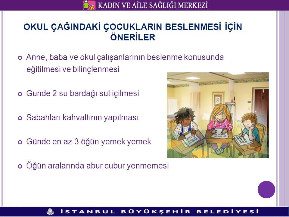 OKUL ÇAĞINDAKİ ÇOCUKLARIN BESLENMESİ İÇİN ÖNERİLER Anne, baba ve okul çalışanlarının beslenme konusunda eğitilmesi ve bilinçlenmesi Günde 2 su bardağı