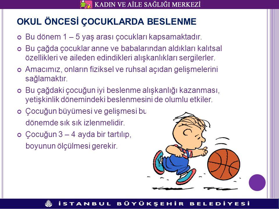 OKUL ÖNCESİ ÇOCUKLARDA BESLENME Bu dönem 1 – 5 yaş arası çocukları kapsamaktadır. Bu çağda çocuklar anne ve babalarından aldıkları kalıtsal özellikler