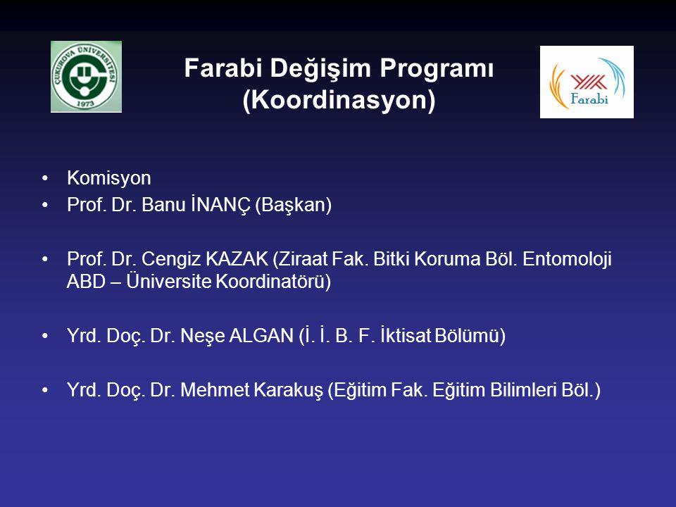 Farabi Değişim Programı (Koordinasyon) •Komisyon •Prof. Dr. Banu İNANÇ (Başkan) •Prof. Dr. Cengiz KAZAK (Ziraat Fak. Bitki Koruma Böl. Entomoloji ABD