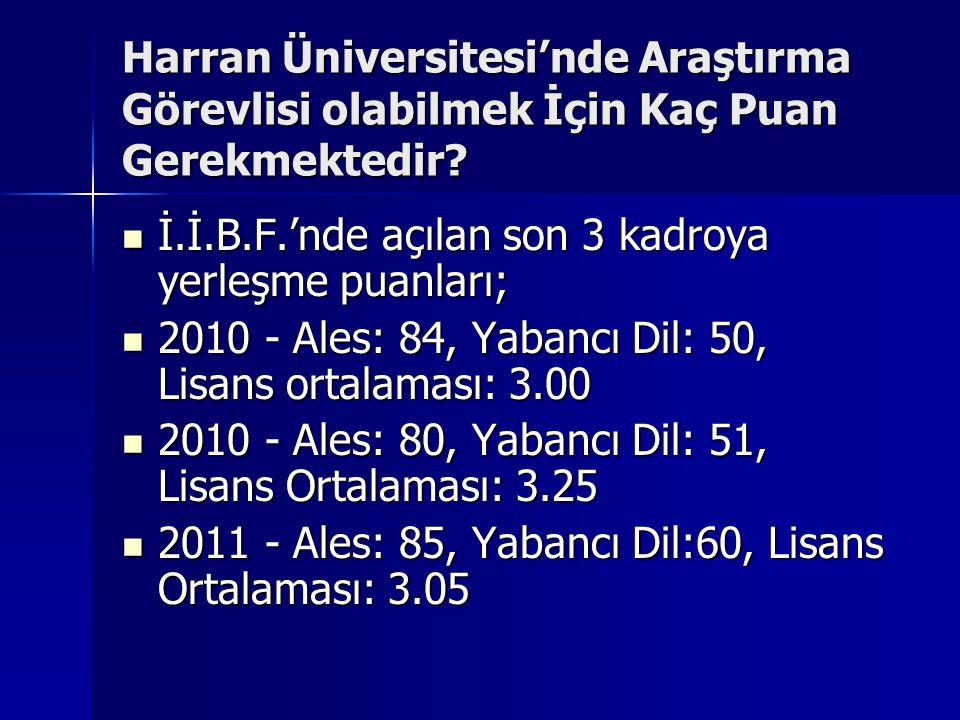 Harran Üniversitesi'nde Araştırma Görevlisi olabilmek İçin Kaç Puan Gerekmektedir?  İ.İ.B.F.'nde açılan son 3 kadroya yerleşme puanları;  2010 - Ale