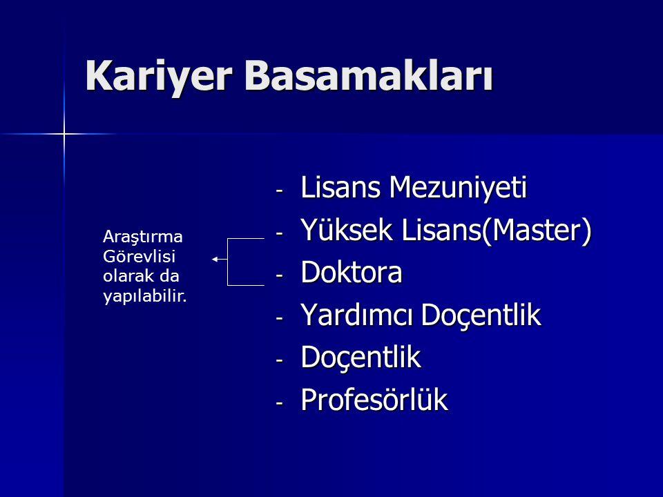 Kariyer Basamakları - Lisans Mezuniyeti - Yüksek Lisans(Master) - Doktora - Yardımcı Doçentlik - Doçentlik - Profesörlük Araştırma Görevlisi olarak da