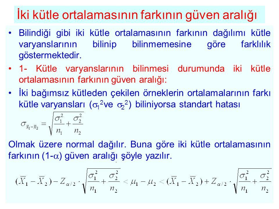 İki kütle ortalamasının farkının güven aralığı •Bilindiği gibi iki kütle ortalamasının farkının dağılımı kütle varyanslarının bilinip bilinmemesine gö